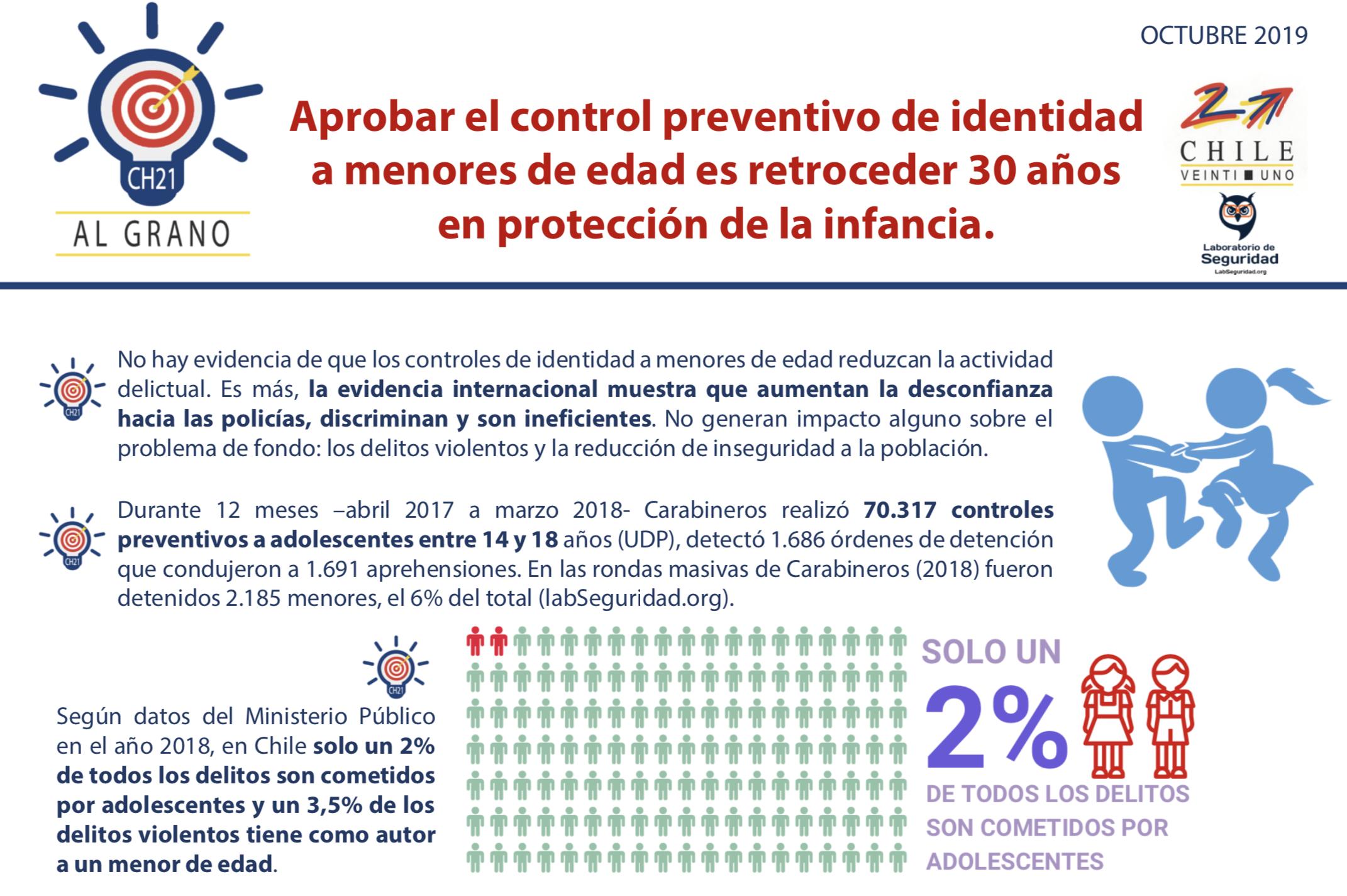 CONTROL DE IDENTIDAD A MENORES DE EDAD: Aprobarlo es retroceder 30 años en protección de la infancia