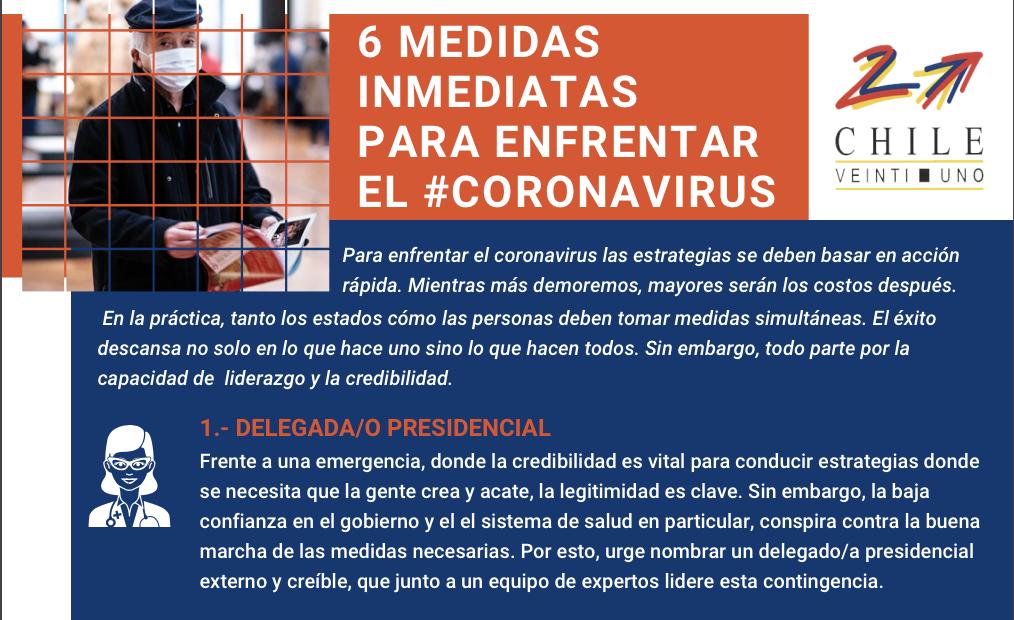 6 medidas inmediatas para enfrentar el #CoronaVirus
